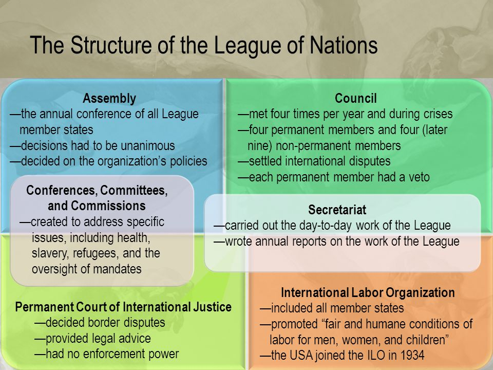 The Structure of the League of Nations
