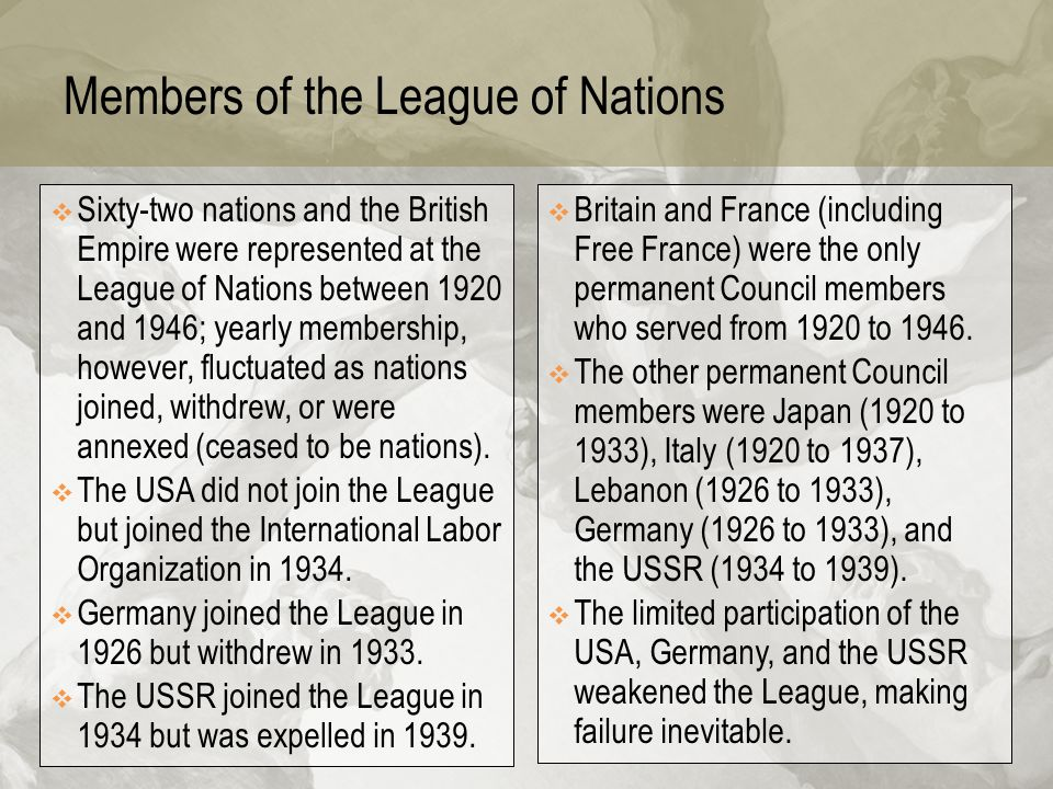 Members of the League of Nations