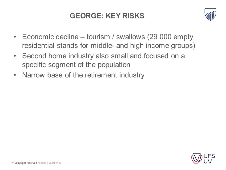 George: key risks Economic decline – tourism / swallows (29 000 empty residential stands for middle- and high income groups)
