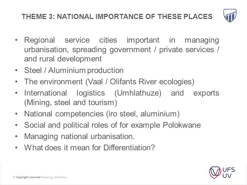 Theme 3: National importance of these places