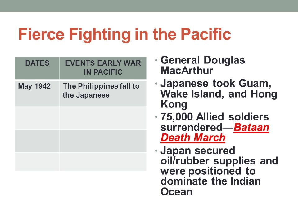 Fierce Fighting in the Pacific