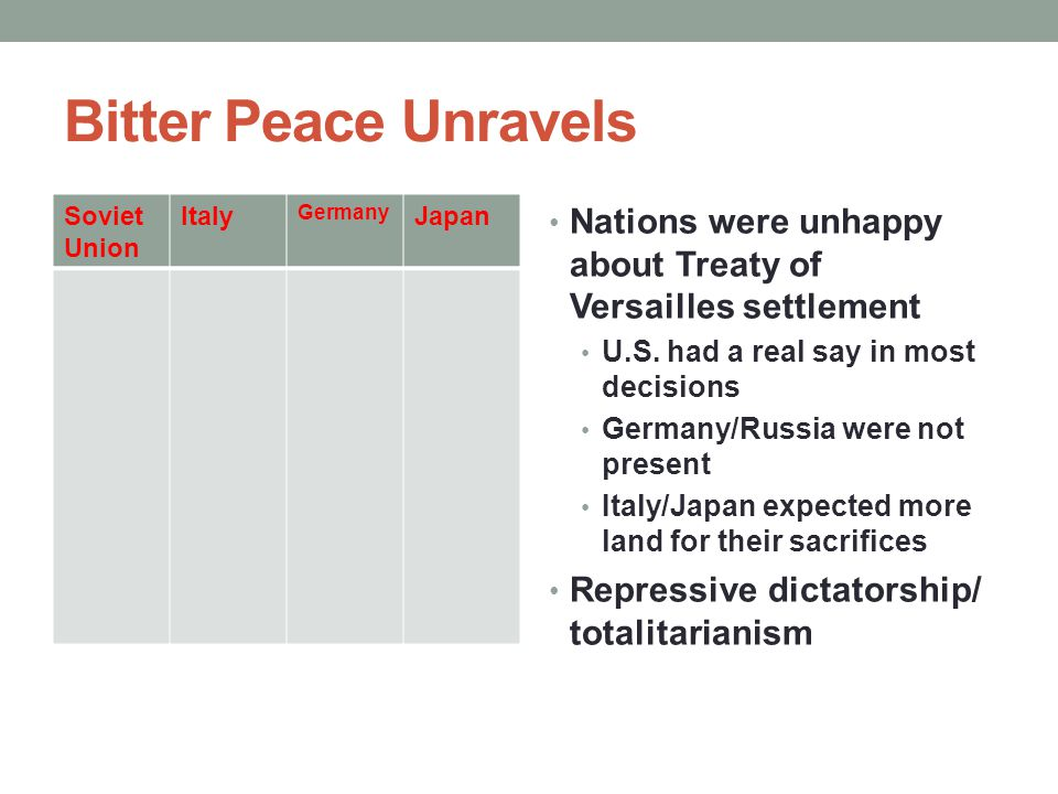 Bitter Peace Unravels Soviet Union. Italy. Germany. Japan. Nations were unhappy about Treaty of Versailles settlement.