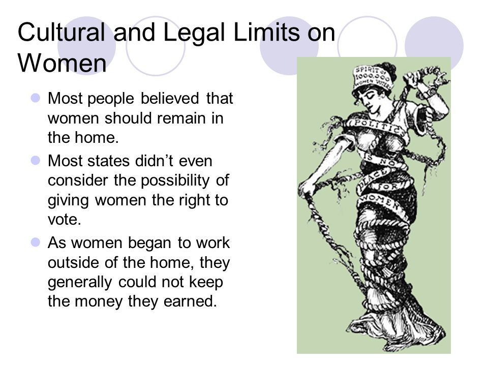 Cultural and Legal Limits on Women