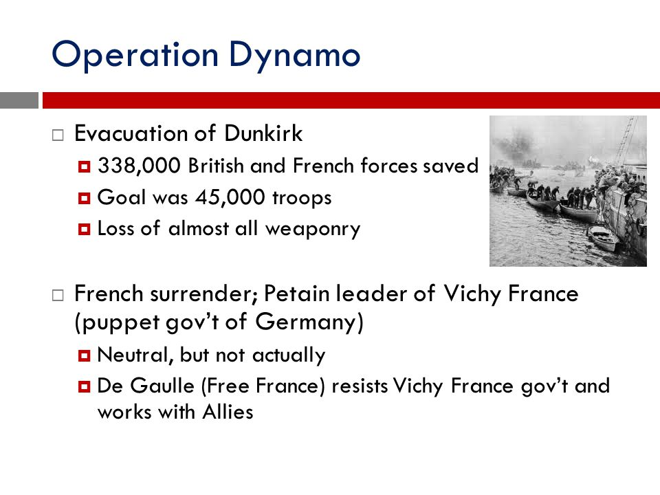 Operation Dynamo Evacuation of Dunkirk