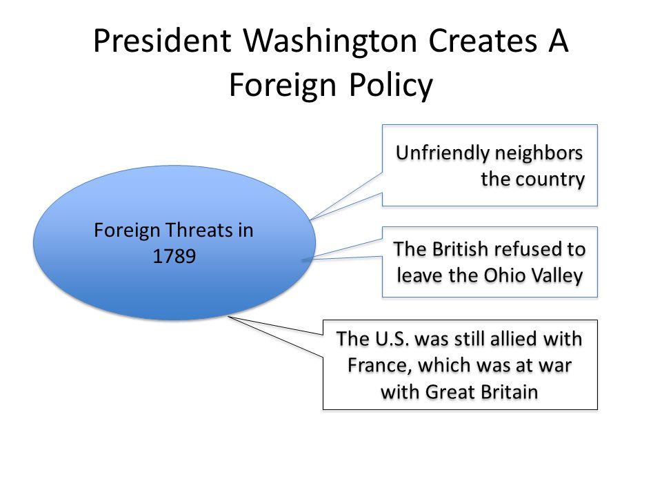 President Washington Creates A Foreign Policy