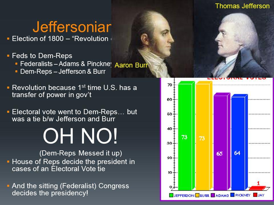 Jeffersonian Era: Chapter 8