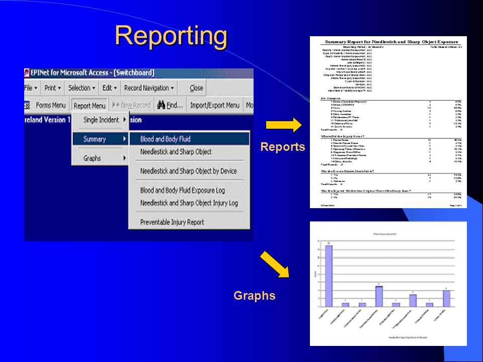 Reporting Reports Graphs