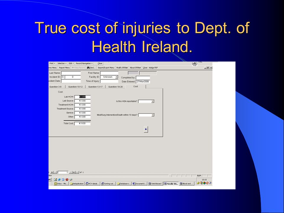 True cost of injuries to Dept. of Health Ireland.