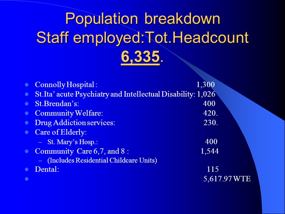 Population breakdown Staff employed:Tot.Headcount 6,335.