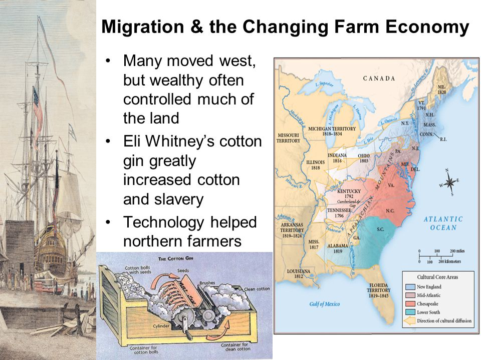 Migration & the Changing Farm Economy
