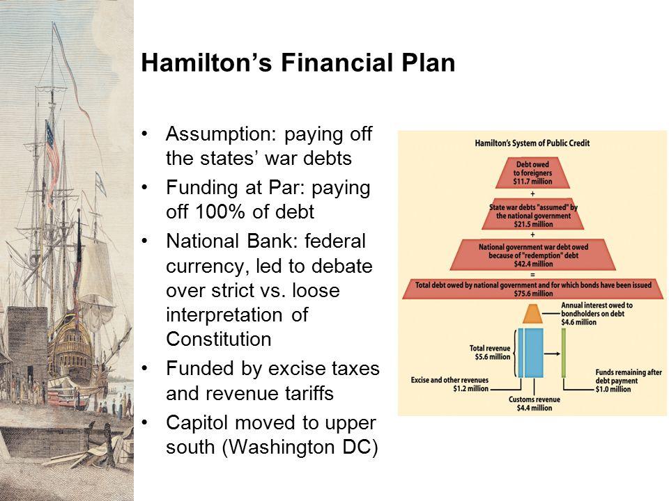 Hamilton's Financial Plan
