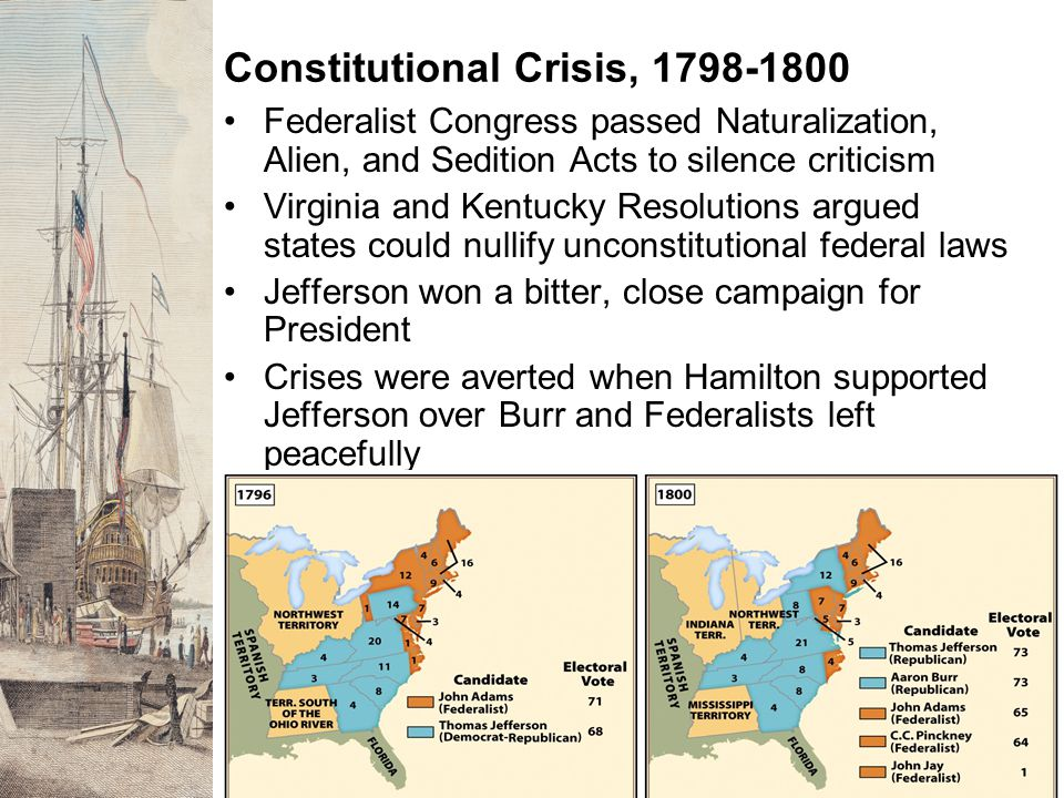 19e. The Alien and Sedition Acts