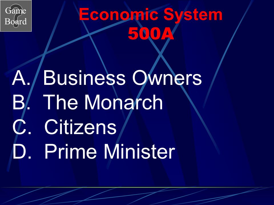 A. Business Owners B. The Monarch C. Citizens D. Prime Minister