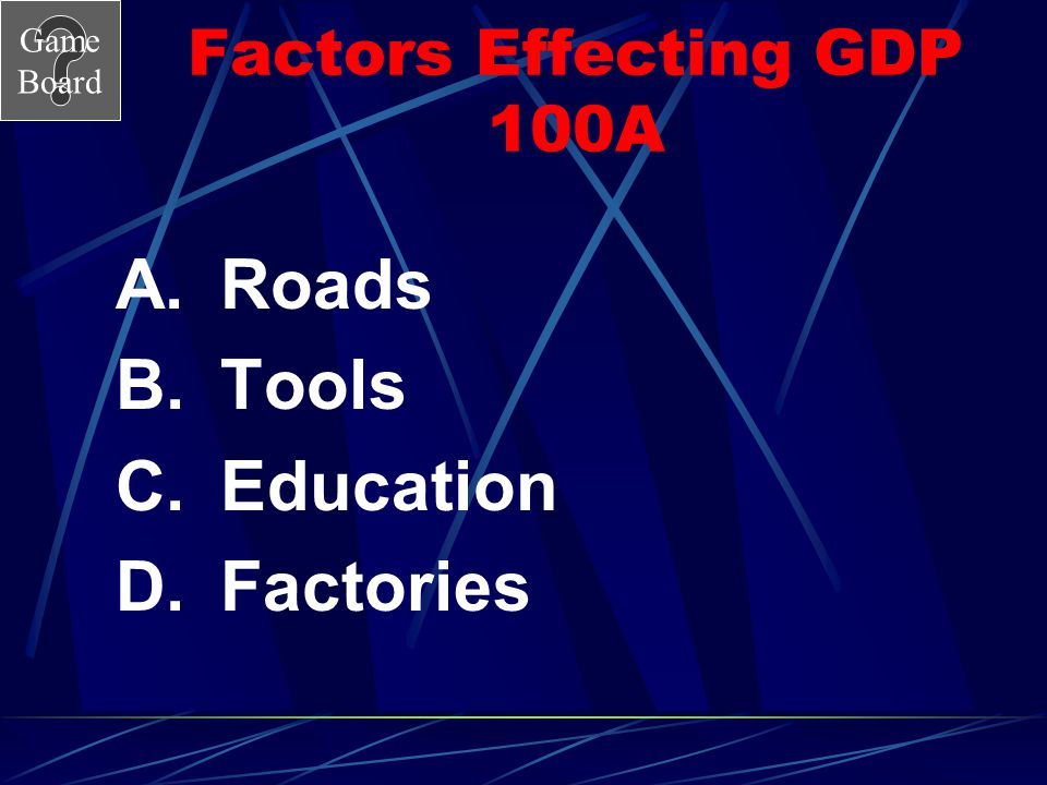 Factors Effecting GDP 100A