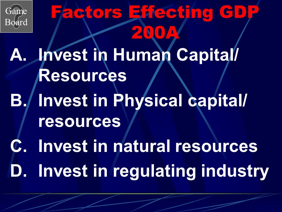 Factors Effecting GDP 200A