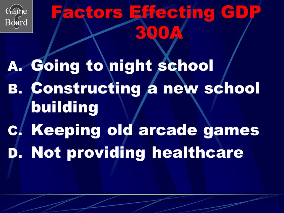 Factors Effecting GDP 300A