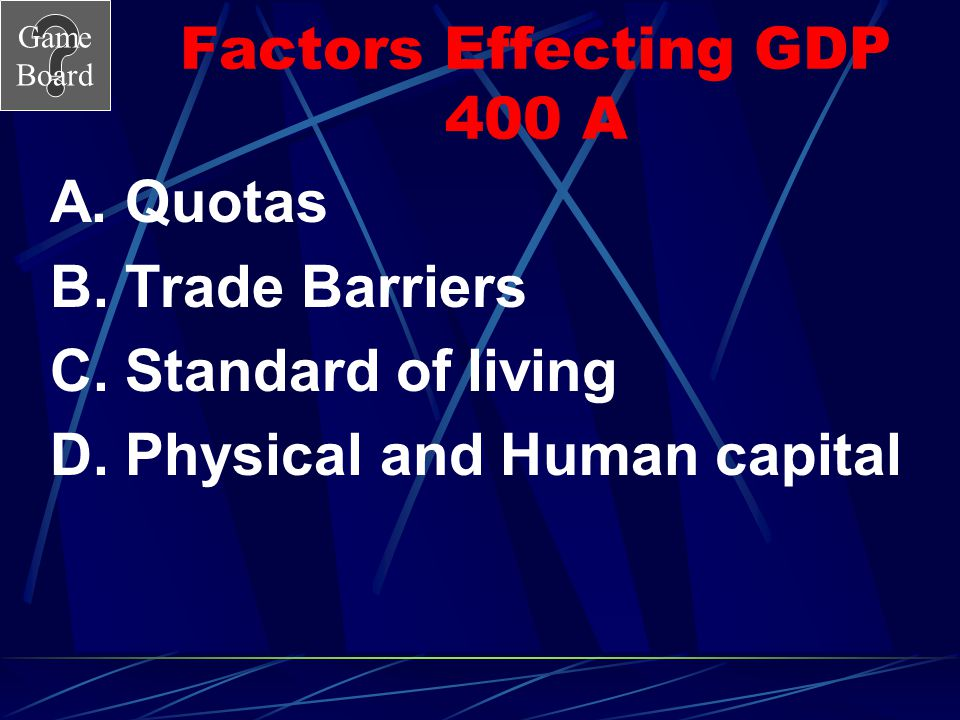 Factors Effecting GDP 400 A