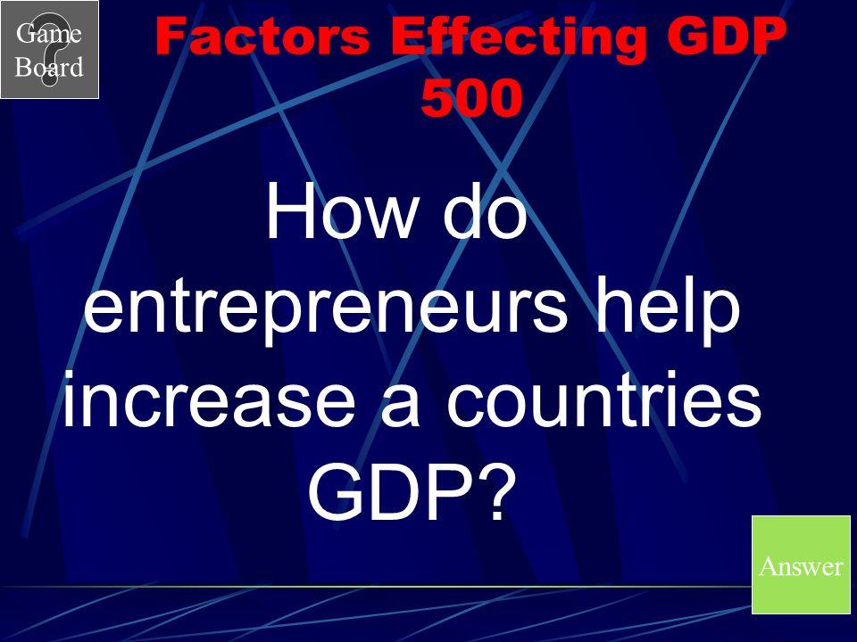 How do entrepreneurs help increase a countries GDP