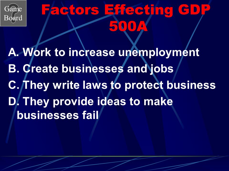 Factors Effecting GDP 500A