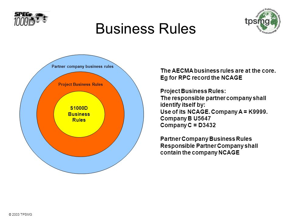 Business Rules The AECMA business rules are at the core.