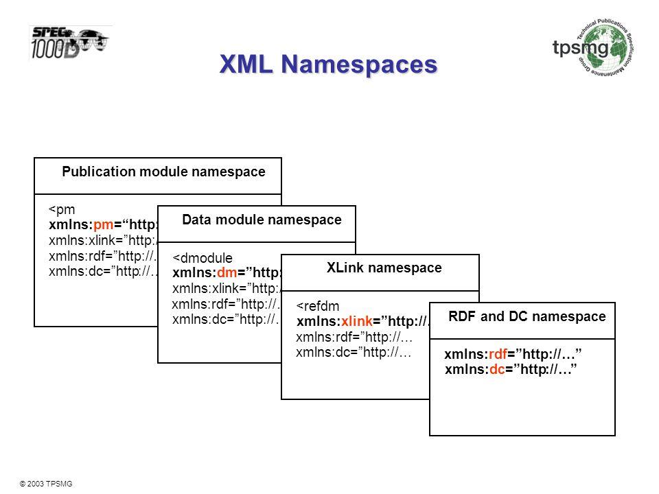 Publication module namespace