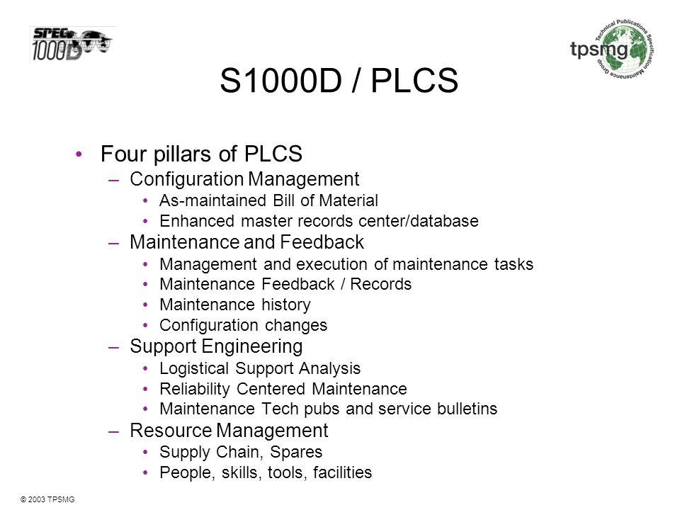 S1000D / PLCS Four pillars of PLCS Configuration Management