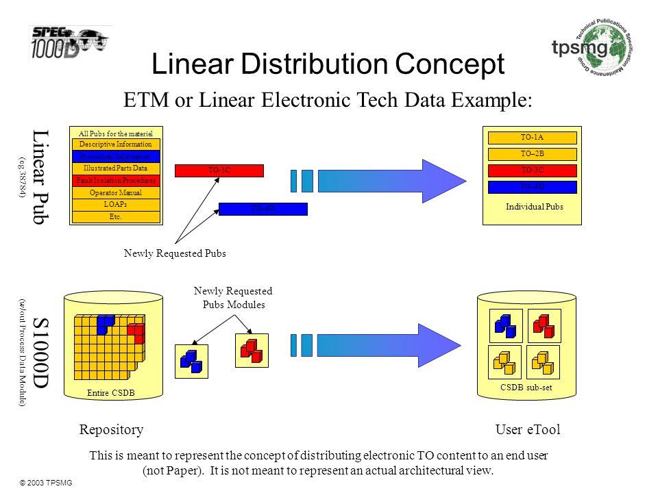 Linear Distribution Concept
