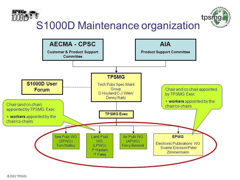 S1000D Maintenance organization