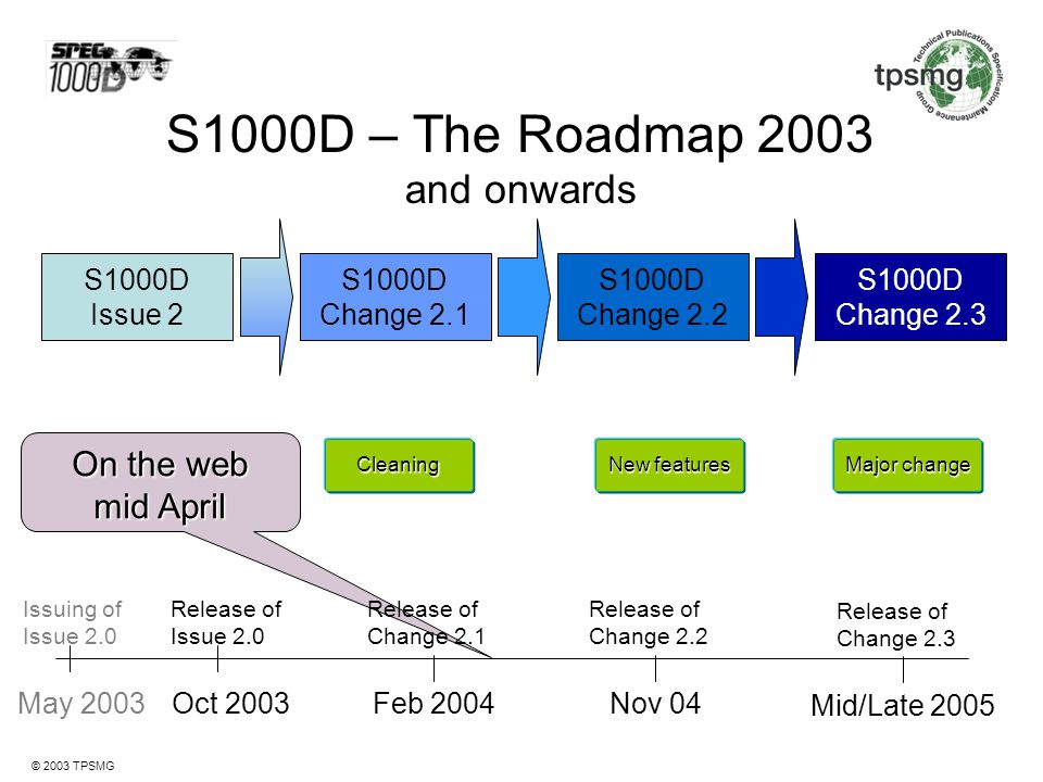 S1000D – The Roadmap 2003 and onwards