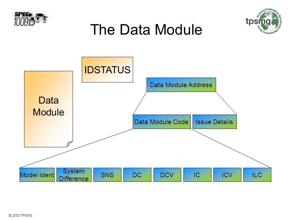 The Data Module IDSTATUS Data Module Data Module Address