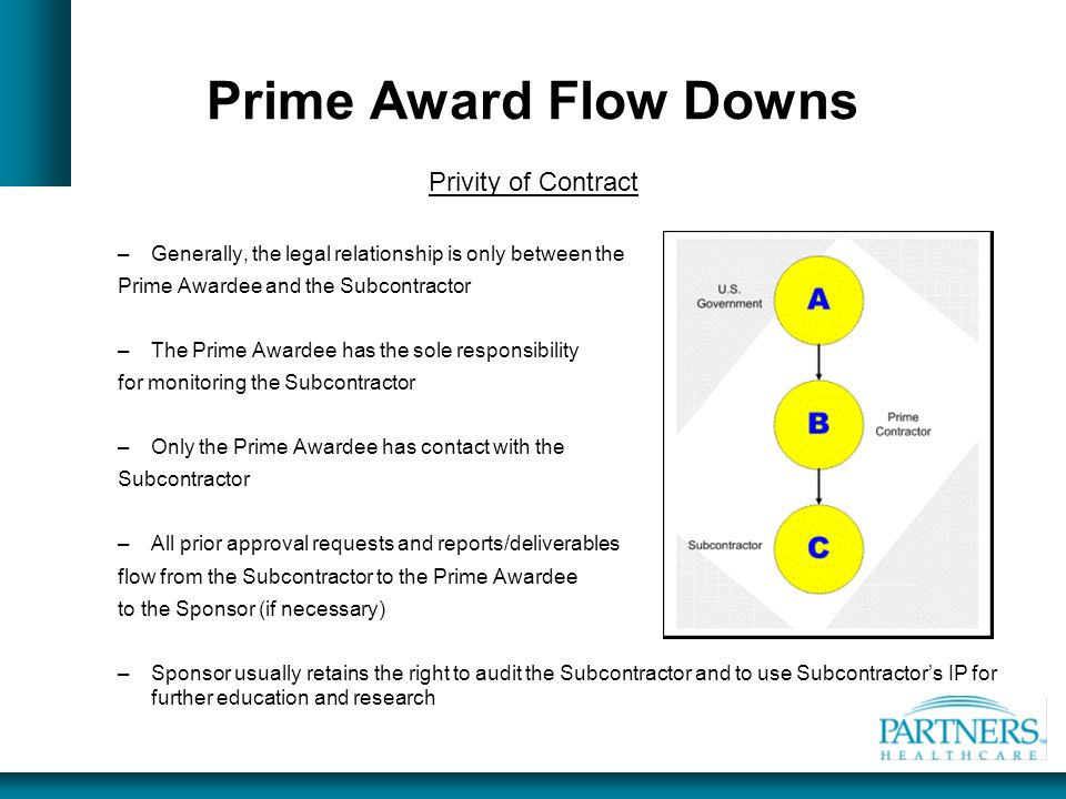 Prime Award Flow Downs Privity of Contract