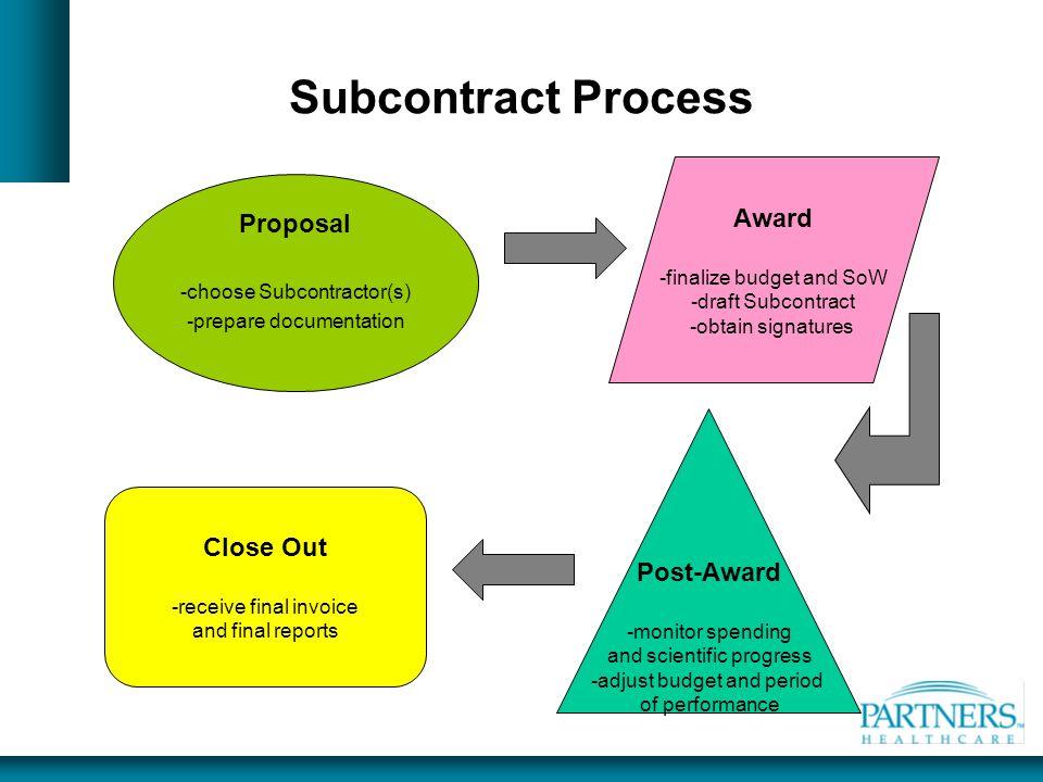 Subcontract Process Award Proposal Post-Award Close Out