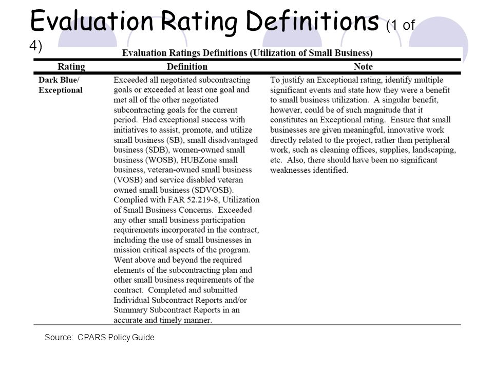 Evaluation Rating Definitions (1 of 4)