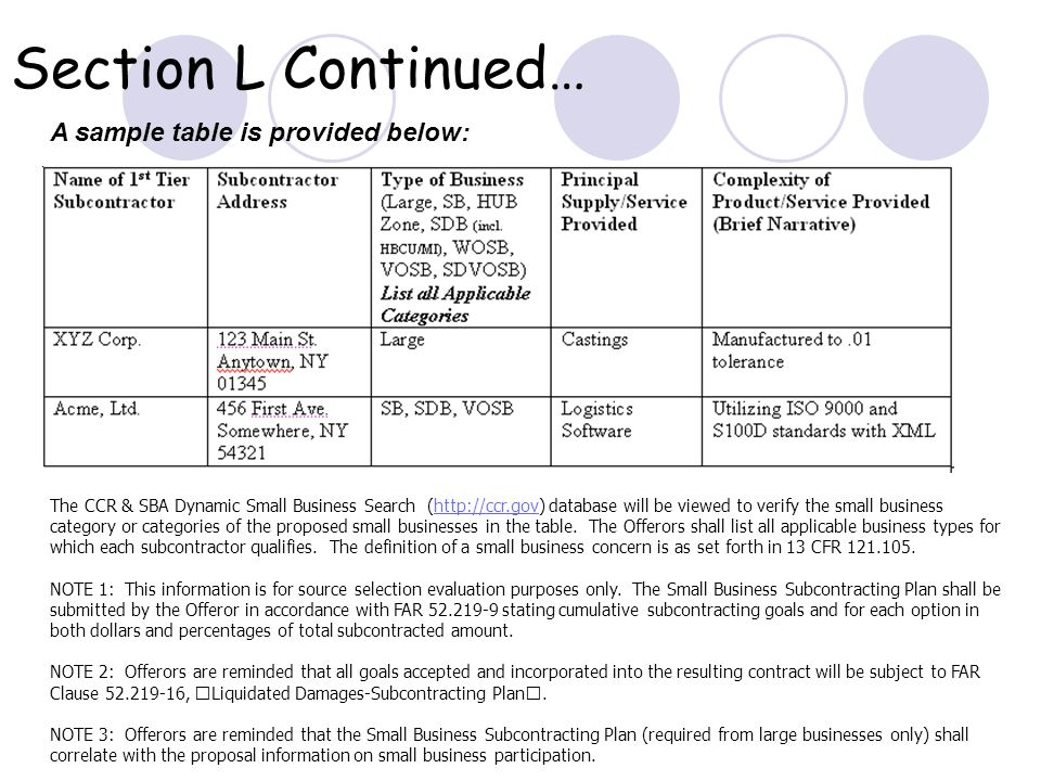 Section L Continued… A sample table is provided below:
