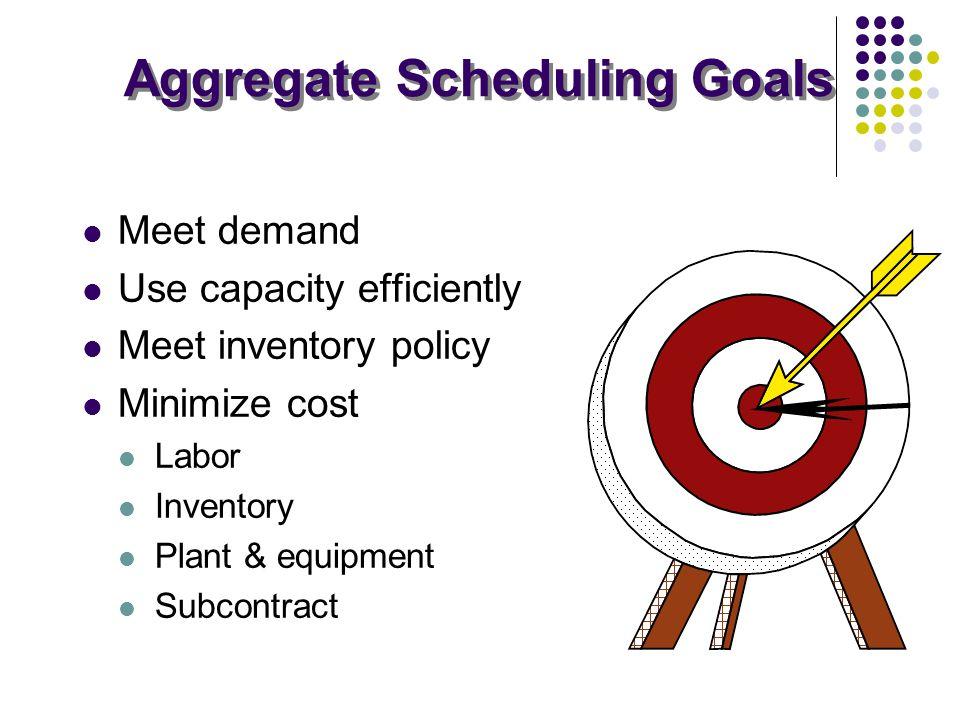 Aggregate Scheduling Goals