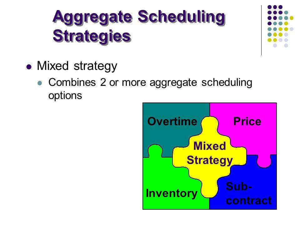 Aggregate Scheduling Strategies