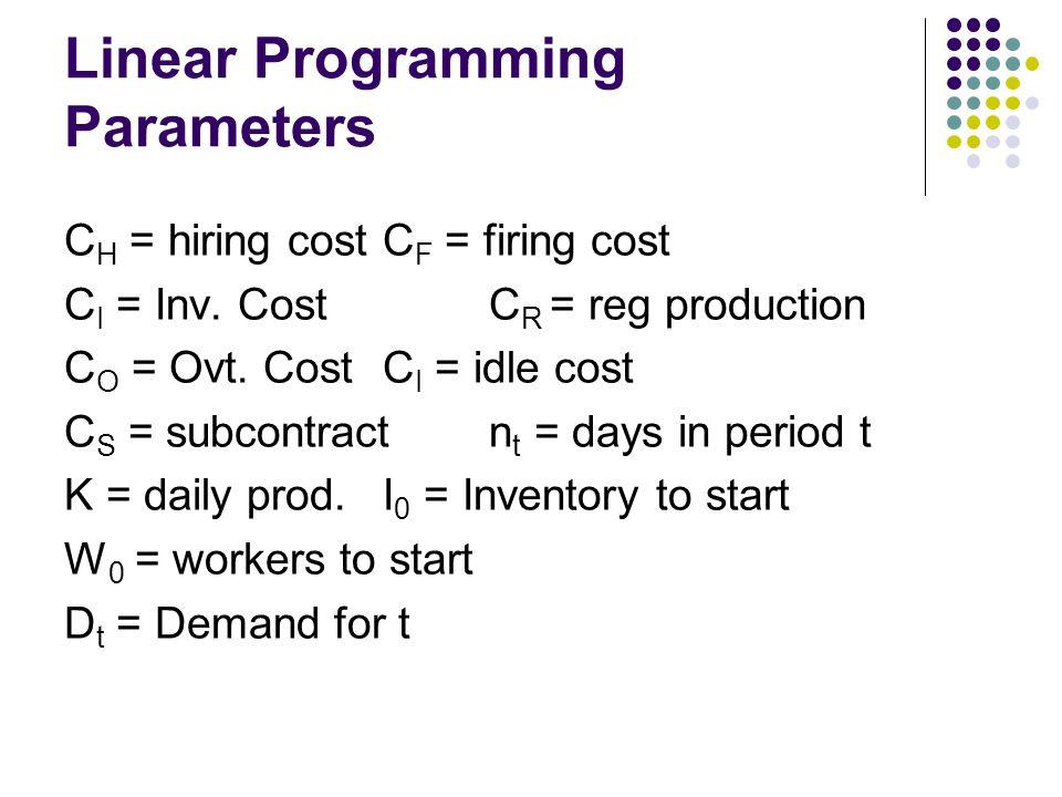 Linear Programming Parameters