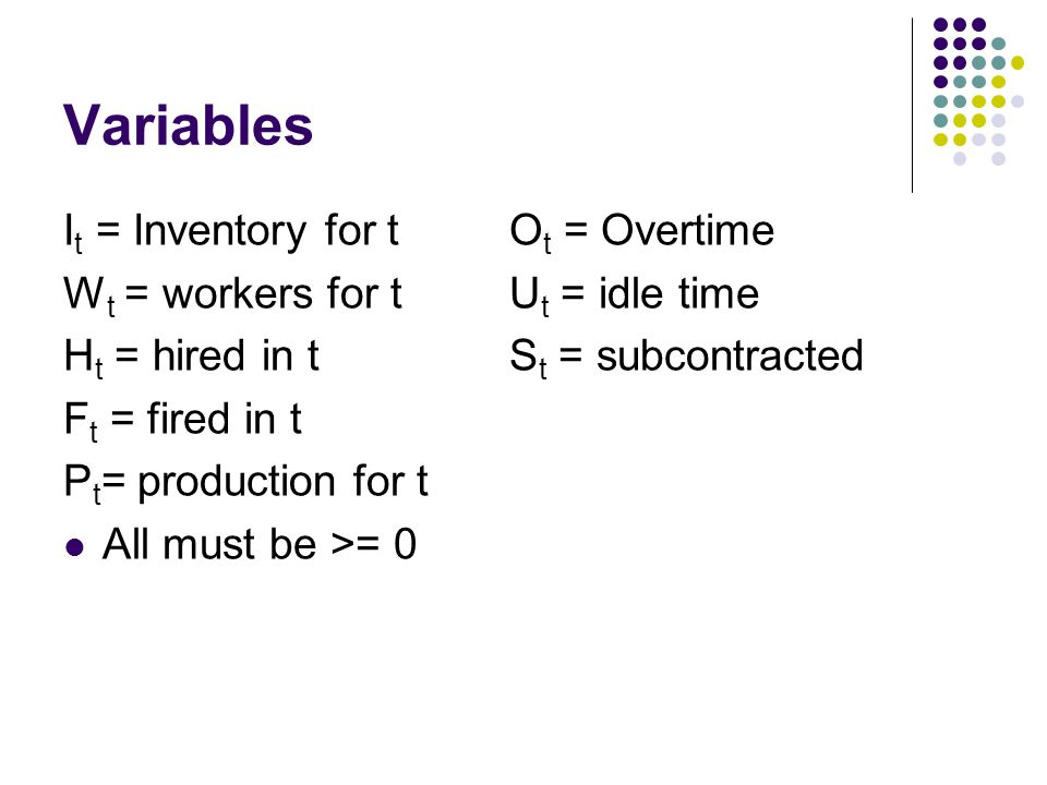 Variables It = Inventory for t Ot = Overtime