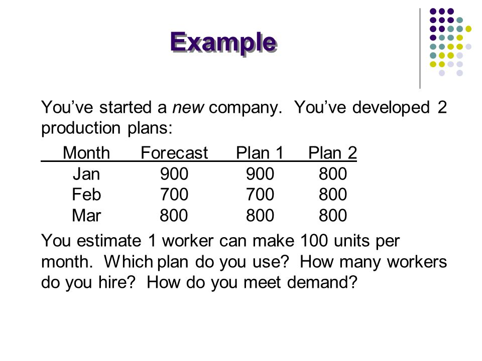 Example You've started a new company. You've developed 2 production plans: