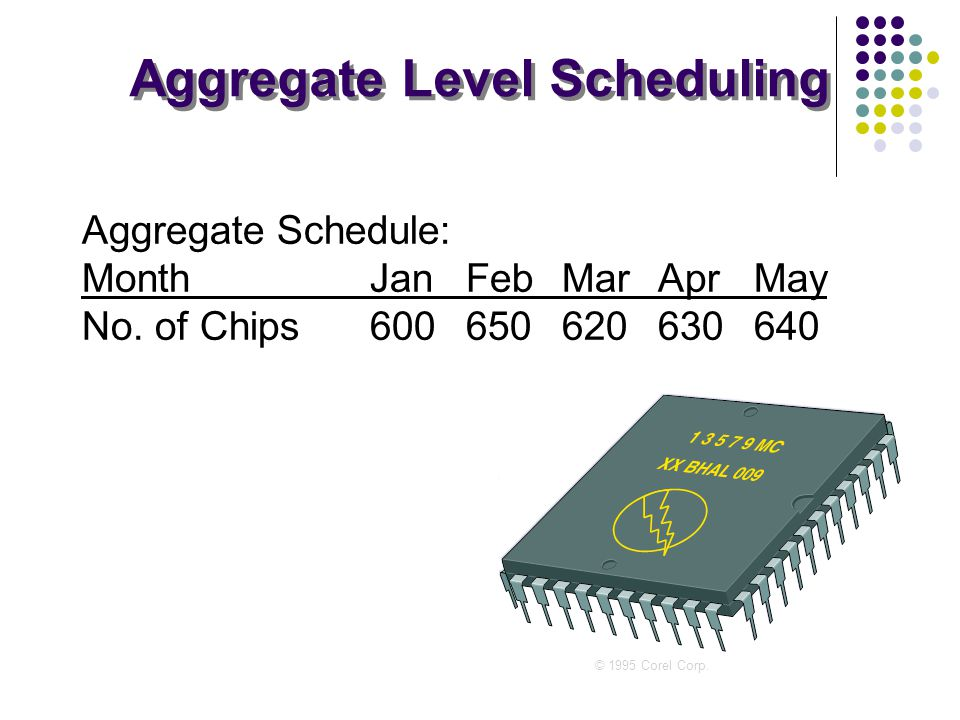 Aggregate Level Scheduling