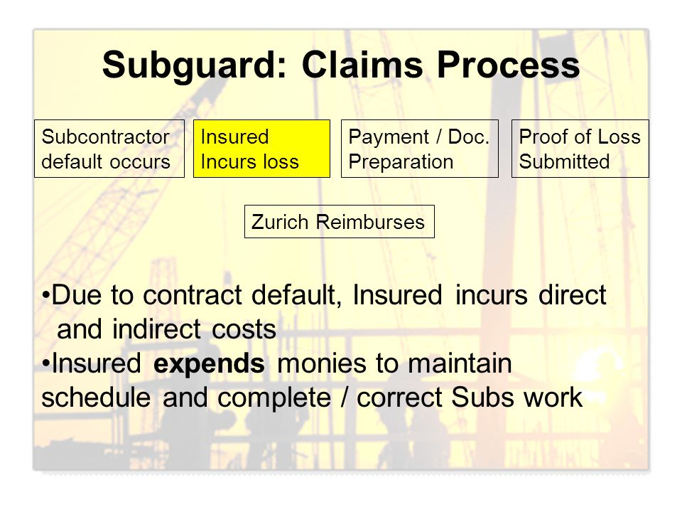 Subguard: Claims Process
