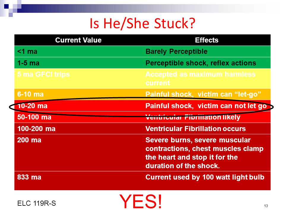 YES! Is He/She Stuck Current Value Effects <1 ma