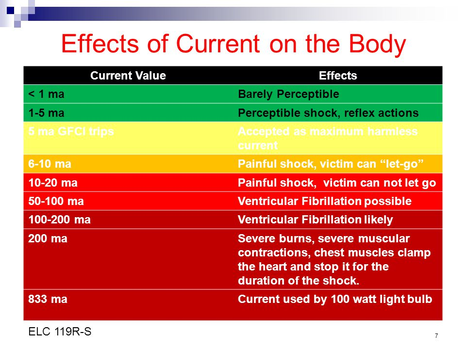 Effects of Current on the Body