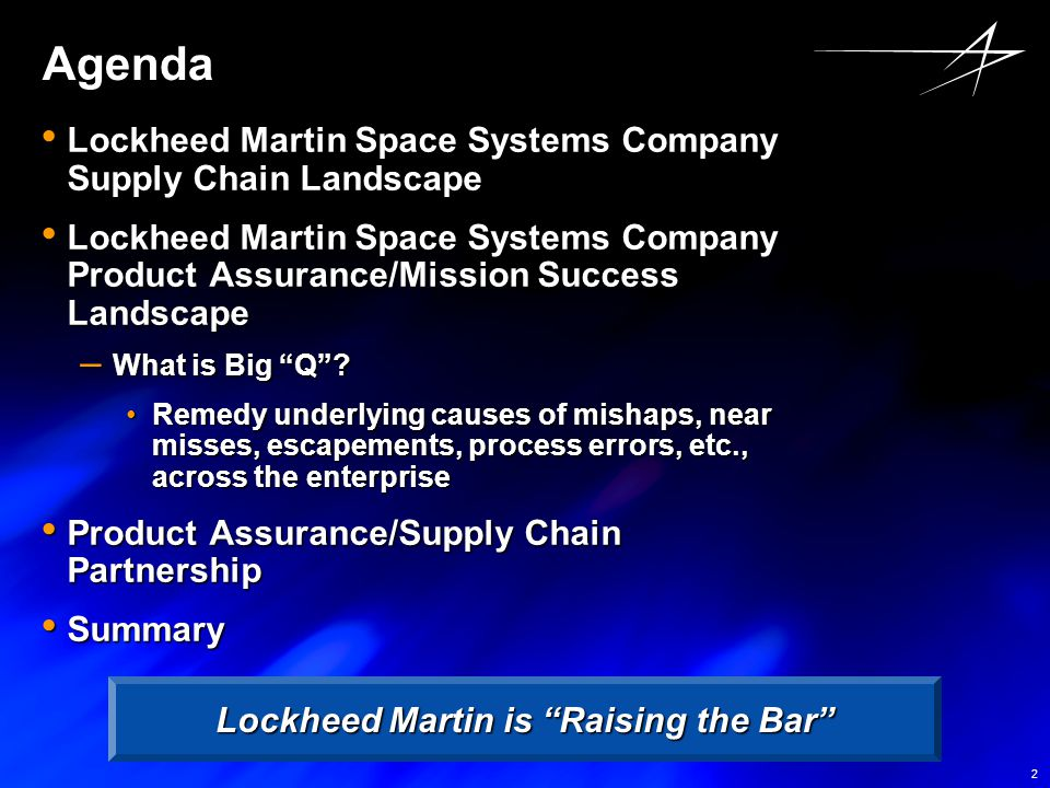 Lockheed Martin is Raising the Bar