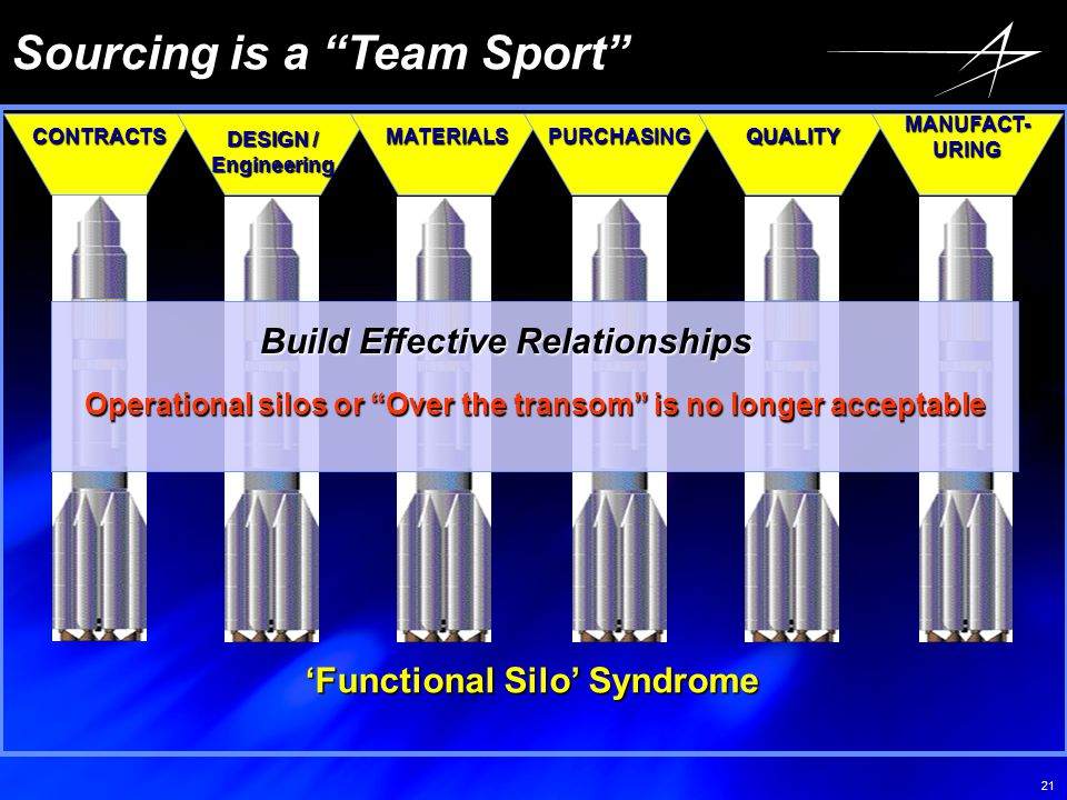 'Functional Silo' Syndrome