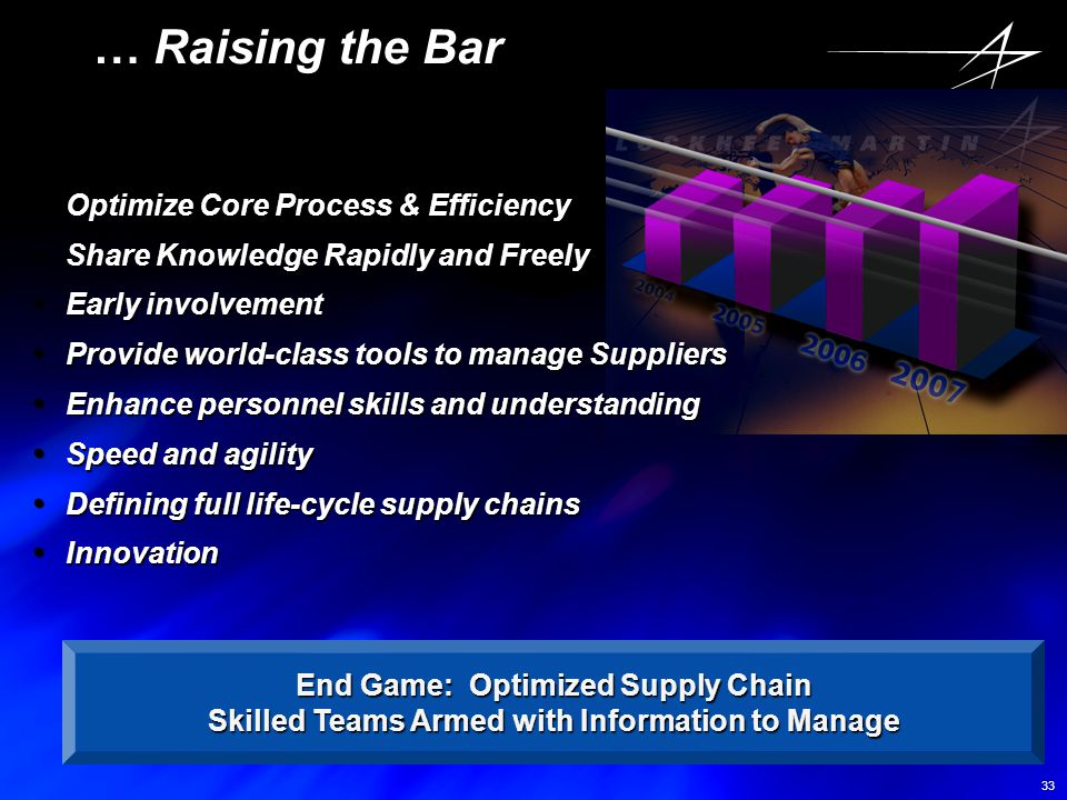 … Raising the Bar Optimize Core Process & Efficiency