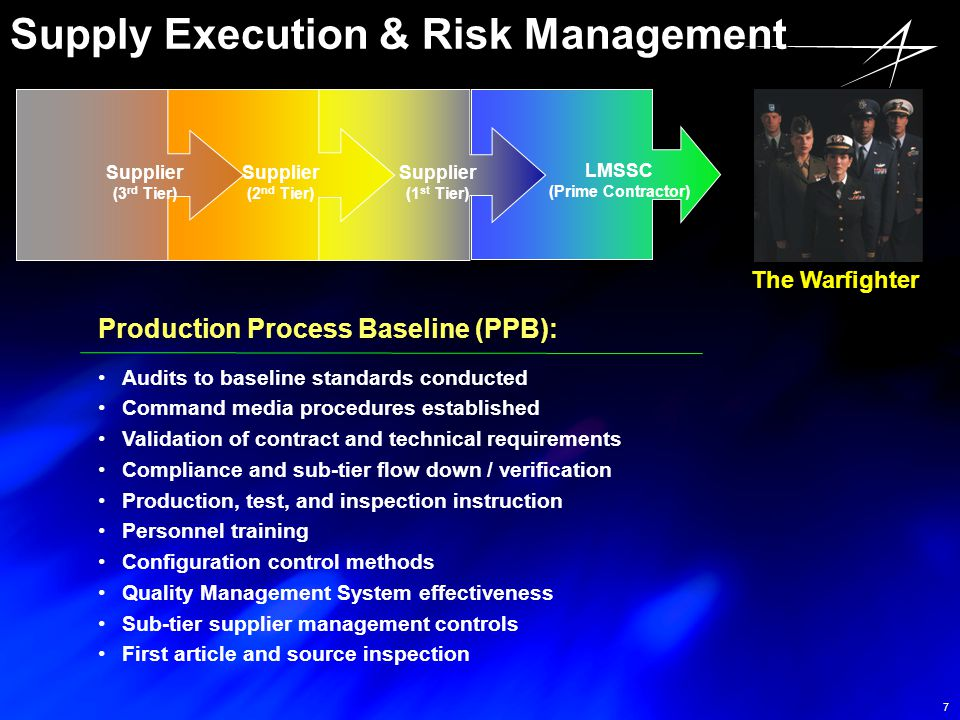 Supply Execution & Risk Management