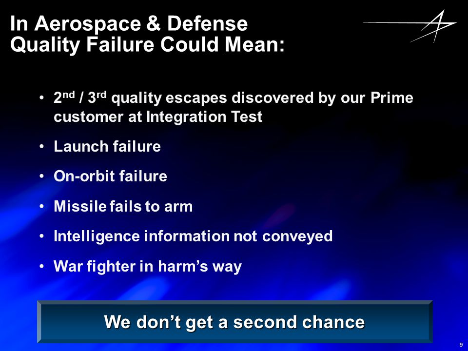 In Aerospace & Defense Quality Failure Could Mean: