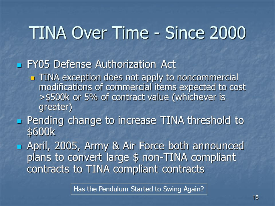 TINA Over Time - Since 2000 FY05 Defense Authorization Act