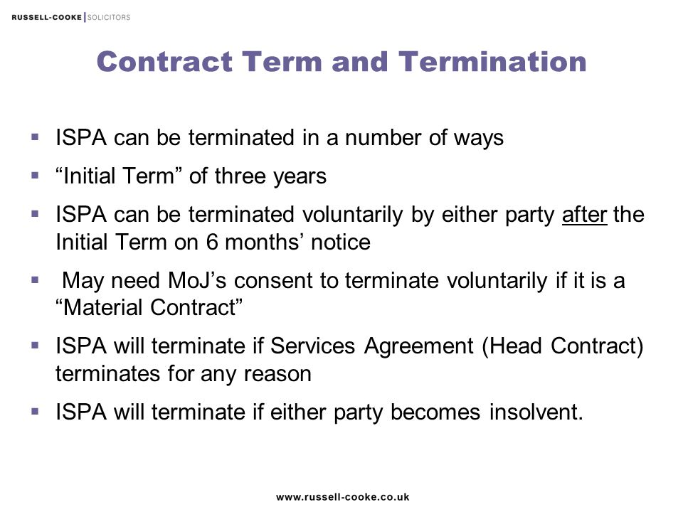 Contract Term and Termination